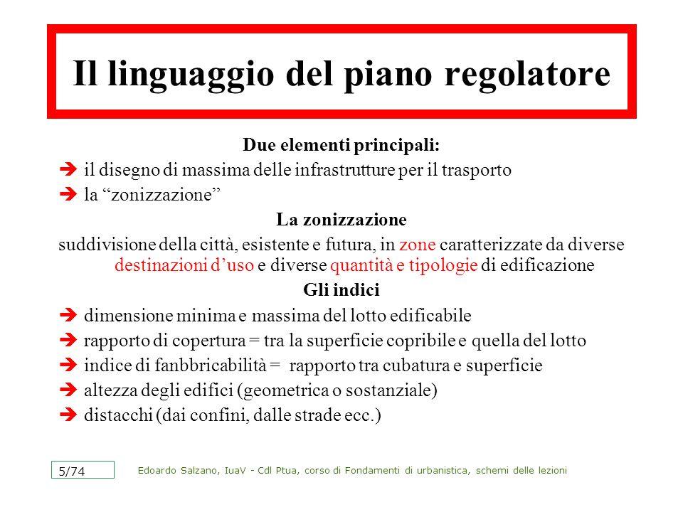 Edoardo Salzano, IuaV - Cdl Ptua, corso di Fondamenti di urbanistica, schemi delle lezioni 5/74 Il linguaggio del piano regolatore Due elementi princi