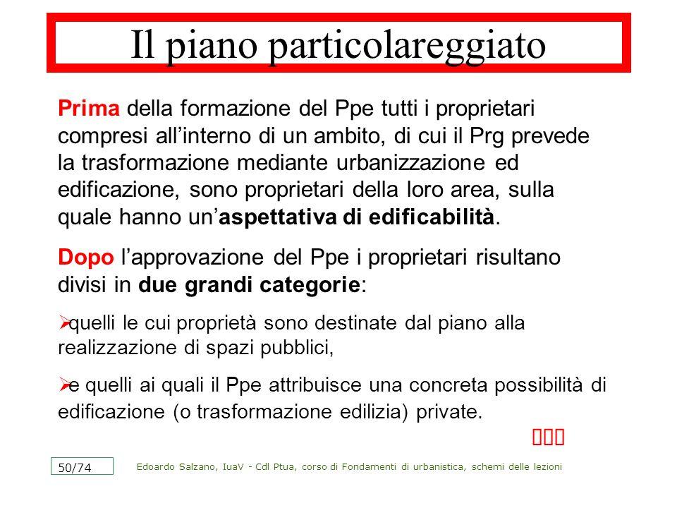 Edoardo Salzano, IuaV - Cdl Ptua, corso di Fondamenti di urbanistica, schemi delle lezioni 50/74 Il piano particolareggiato Prima della formazione del