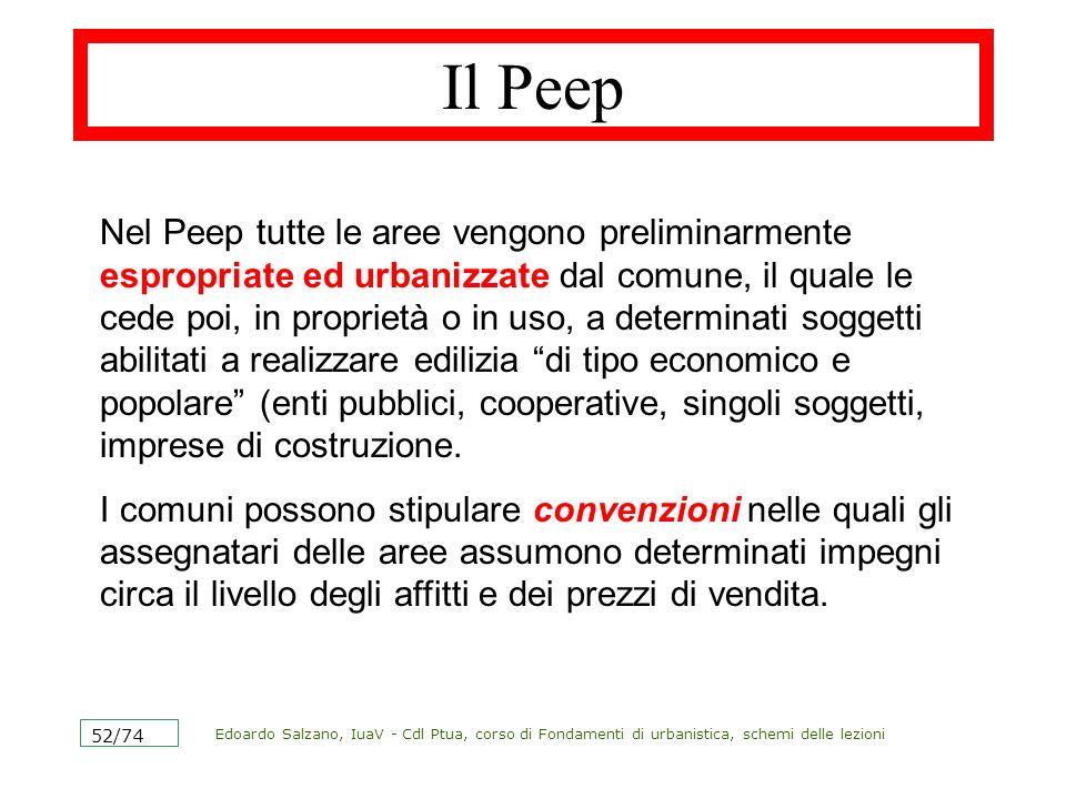Edoardo Salzano, IuaV - Cdl Ptua, corso di Fondamenti di urbanistica, schemi delle lezioni 52/74 Il Peep Nel Peep tutte le aree vengono preliminarment