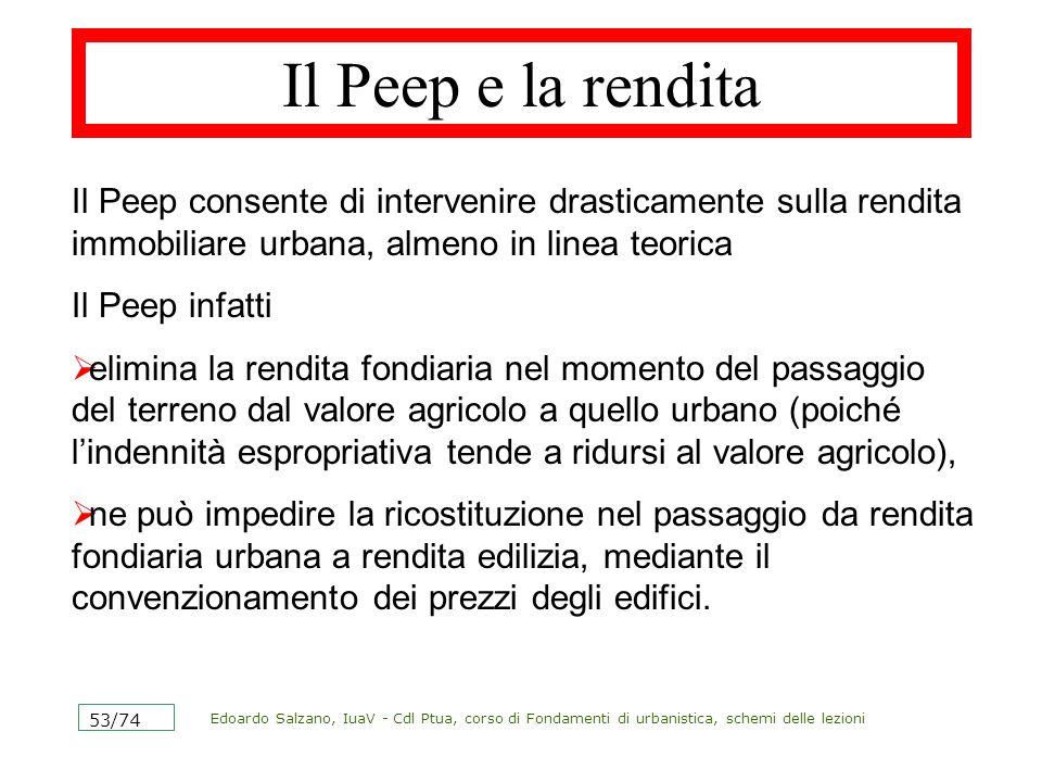 Edoardo Salzano, IuaV - Cdl Ptua, corso di Fondamenti di urbanistica, schemi delle lezioni 53/74 Il Peep e la rendita Il Peep consente di intervenire