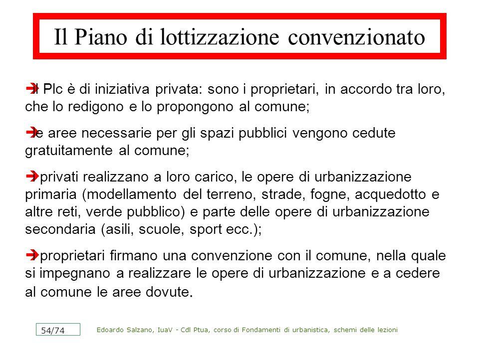 Edoardo Salzano, IuaV - Cdl Ptua, corso di Fondamenti di urbanistica, schemi delle lezioni 54/74 Il Piano di lottizzazione convenzionato il Plc è di i