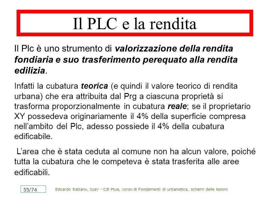 Edoardo Salzano, IuaV - Cdl Ptua, corso di Fondamenti di urbanistica, schemi delle lezioni 55/74 Il PLC e la rendita Il Plc è uno strumento di valoriz