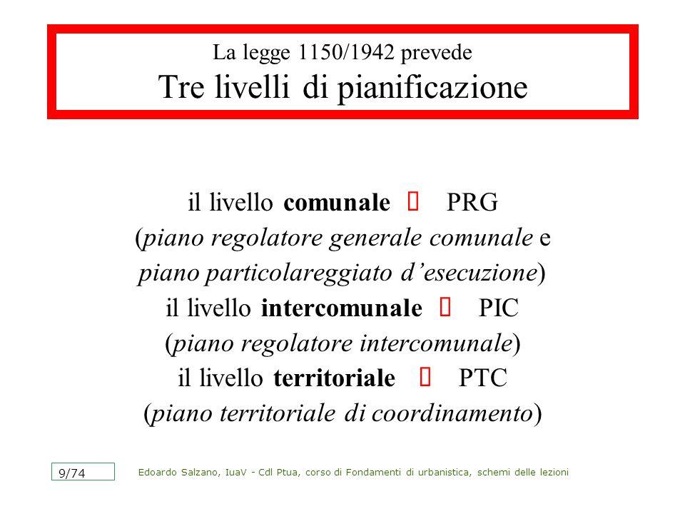 Edoardo Salzano, IuaV - Cdl Ptua, corso di Fondamenti di urbanistica, schemi delle lezioni 9/74 La legge 1150/1942 prevede Tre livelli di pianificazio