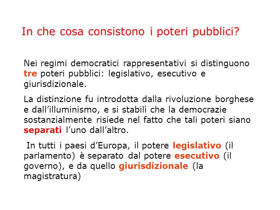 In che cosa consistono i poteri pubblici.