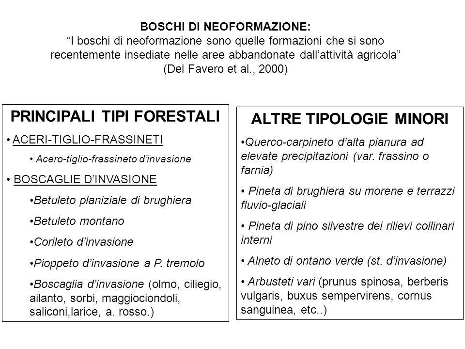 Studi Uniud su successioni 1.Alberti et al., Forestry, 2008 2.Leronni & Alberti, in prep.