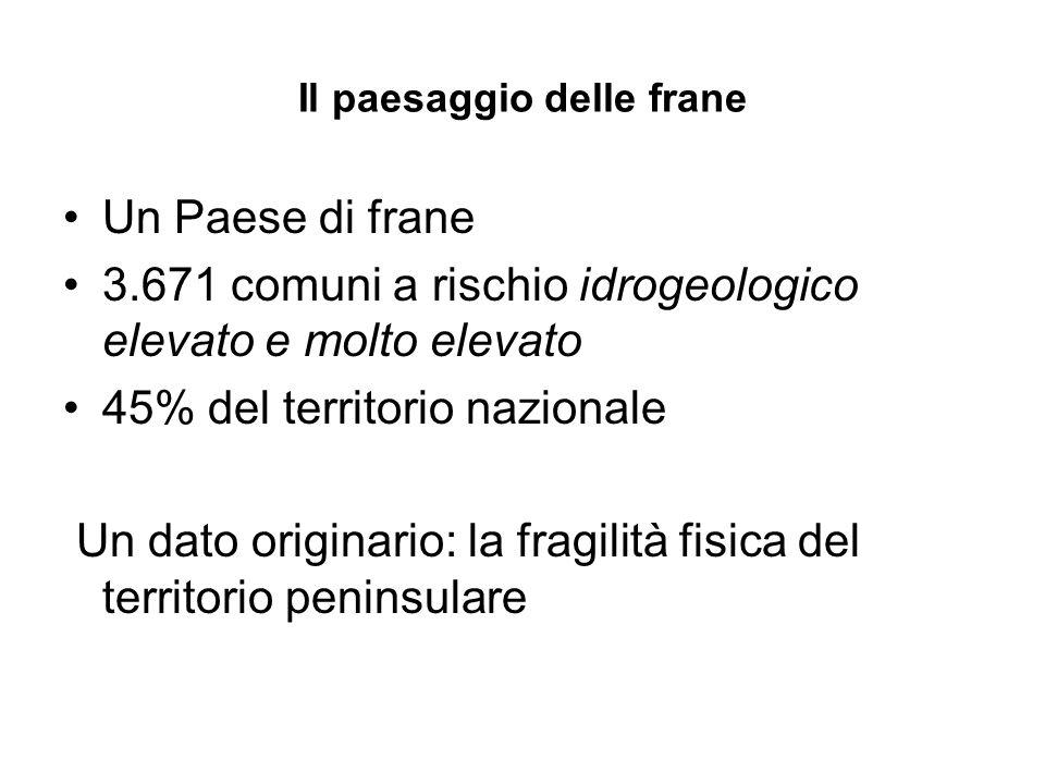 Una storia dentro forti vincoli ambientali I Caratteri originali hanno condizionato e condizionano la storia millennaria del territorio italiano