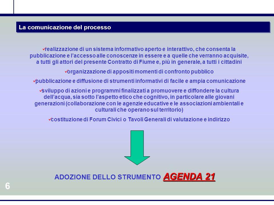 5 Lo svolgimento del processo Raccolta informazioni.