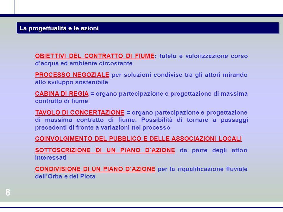 7 La dimensione del processo PROVINCIA = livello amministrativo/territoriale ottimale.