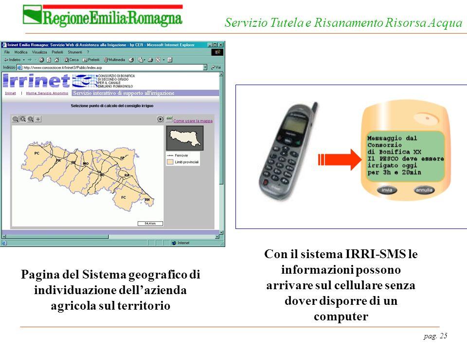 pag. 25 Servizio Tutela e Risanamento Risorsa Acqua Pagina del Sistema geografico di individuazione dellazienda agricola sul territorio Con il sistema
