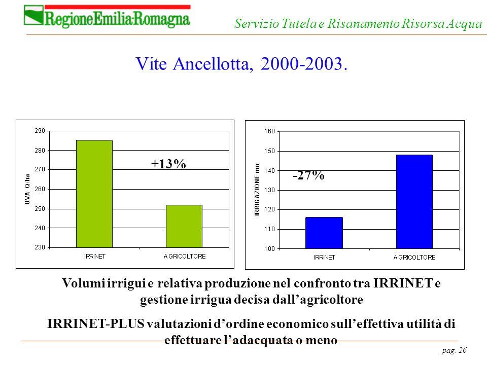 pag. 26 Servizio Tutela e Risanamento Risorsa Acqua Vite Ancellotta, 2000-2003.