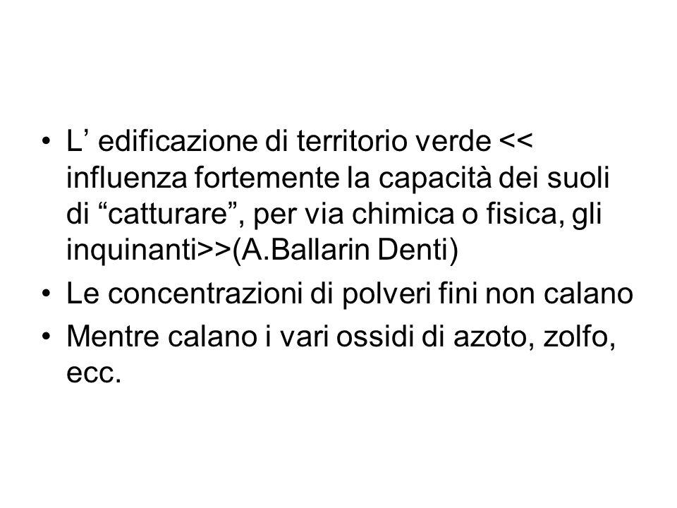 L edificazione di territorio verde >(A.Ballarin Denti) Le concentrazioni di polveri fini non calano Mentre calano i vari ossidi di azoto, zolfo, ecc.