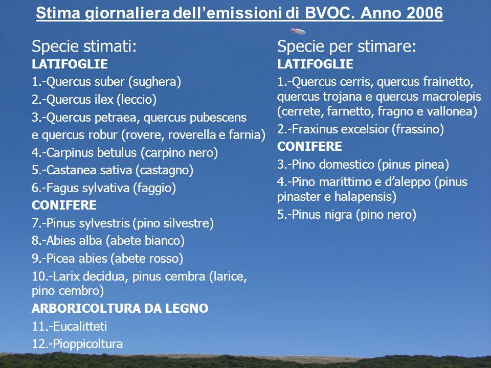 Specie stimati: LATIFOGLIE 1.-Quercus suber (sughera) 2.-Quercus ilex (leccio) 3.-Quercus petraea, quercus pubescens e quercus robur (rovere, roverell