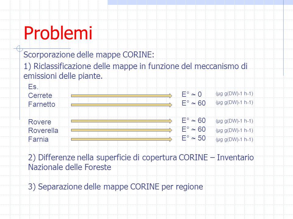 Problemi Scorporazione delle mappe CORINE: 1) Riclassificazione delle mappe in funzione del meccanismo di emissioni delle piante. Es. Cerrete Farnetto