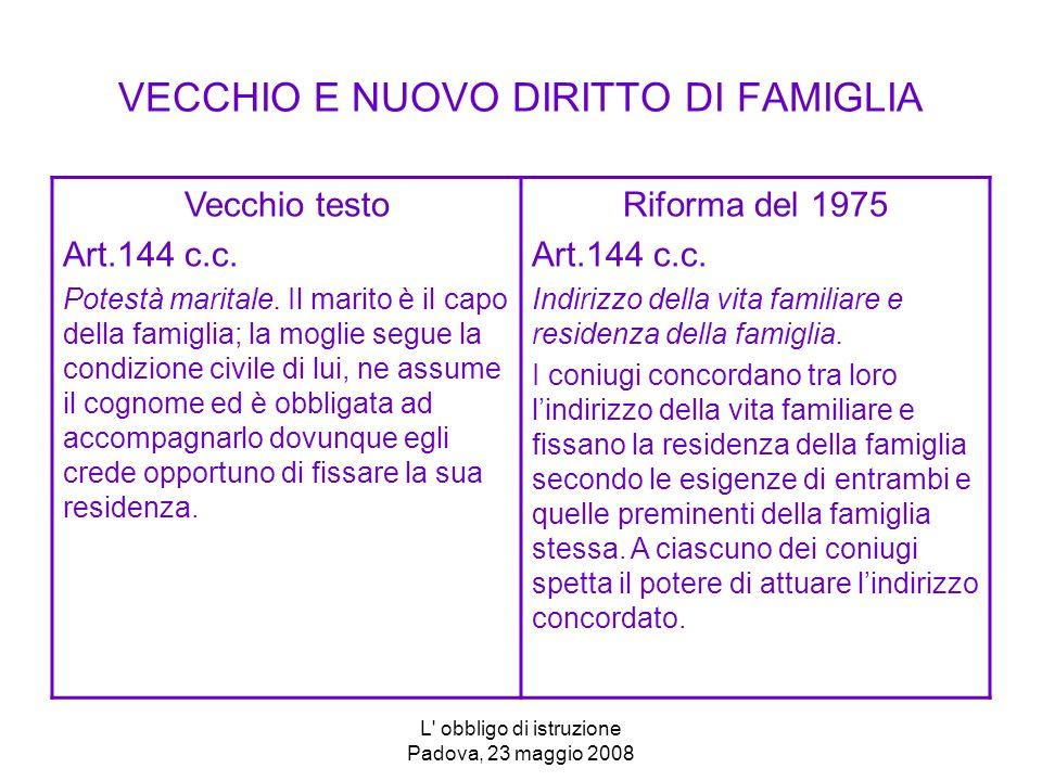 L' obbligo di istruzione Padova, 23 maggio 2008 VECCHIO E NUOVO DIRITTO DI FAMIGLIA Vecchio testo Art.144 c.c. Potestà maritale. Il marito è il capo d