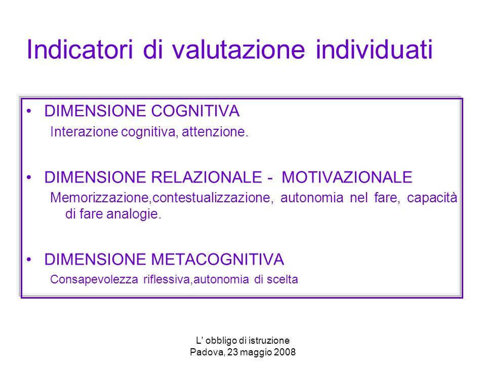 L' obbligo di istruzione Padova, 23 maggio 2008 Indicatori di valutazione individuati DIMENSIONE COGNITIVA Interazione cognitiva, attenzione. DIMENSIO