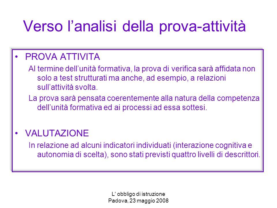L obbligo di istruzione Padova, 23 maggio 2008 Verso lanalisi della prova-attività PROVA ATTIVITA Al termine dellunità formativa, la prova di verifica sarà affidata non solo a test strutturati ma anche, ad esempio, a relazioni sullattività svolta.