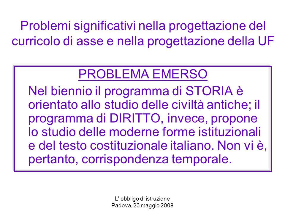 L' obbligo di istruzione Padova, 23 maggio 2008 Problemi significativi nella progettazione del curricolo di asse e nella progettazione della UF PROBLE