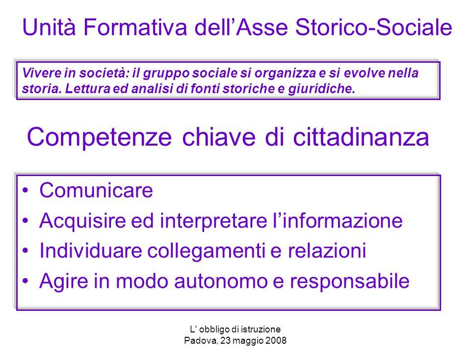 L' obbligo di istruzione Padova, 23 maggio 2008 Competenze chiave di cittadinanza Comunicare Acquisire ed interpretare linformazione Individuare colle