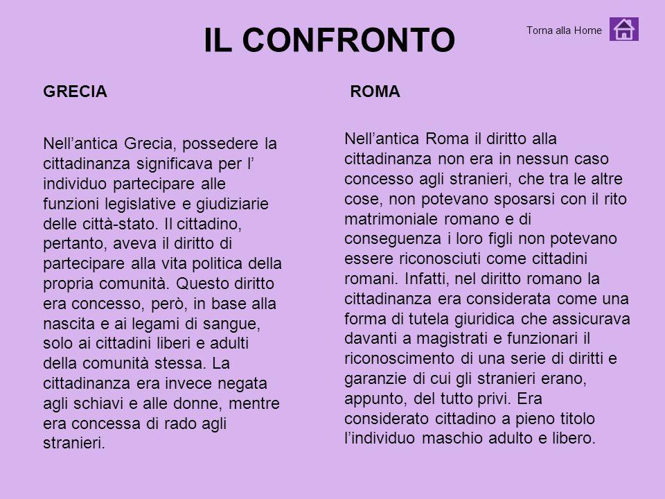 IL CONFRONTO Nellantica Roma il diritto alla cittadinanza non era in nessun caso concesso agli stranieri, che tra le altre cose, non potevano sposarsi