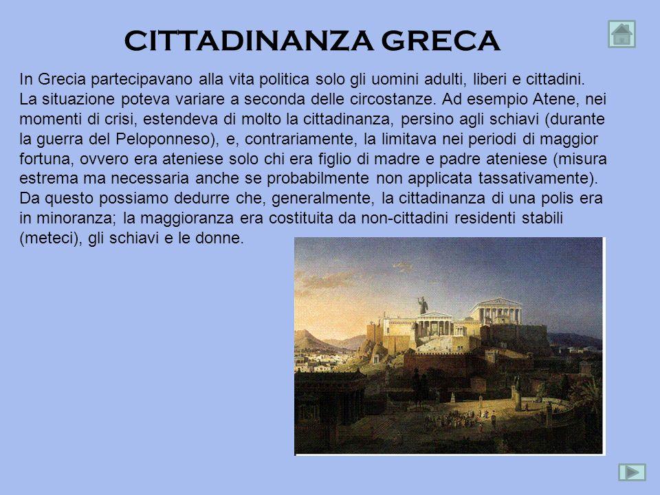 CITTADINANZA GRECA In Grecia partecipavano alla vita politica solo gli uomini adulti, liberi e cittadini. La situazione poteva variare a seconda delle