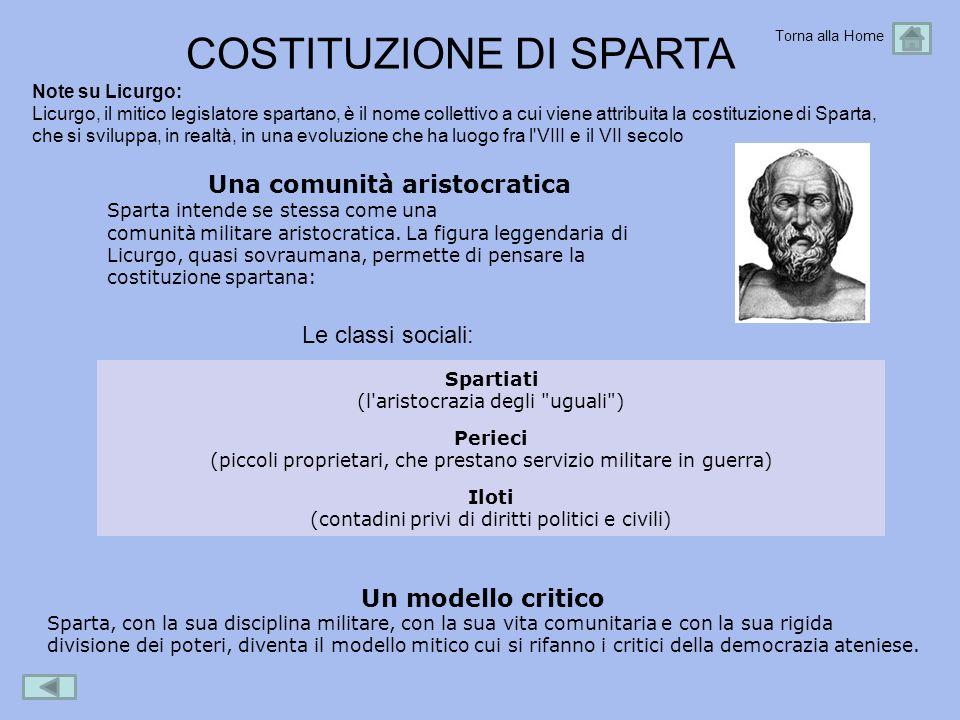 Note su Licurgo: Licurgo, il mitico legislatore spartano, è il nome collettivo a cui viene attribuita la costituzione di Sparta, che si sviluppa, in r