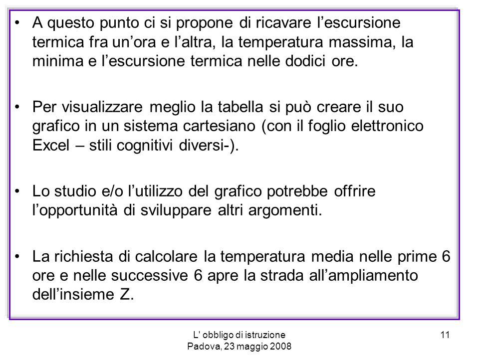 L obbligo di istruzione Padova, 23 maggio 2008 11 A questo punto ci si propone di ricavare lescursione termica fra unora e laltra, la temperatura massima, la minima e lescursione termica nelle dodici ore.