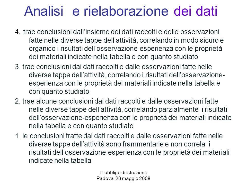 Analisi e rielaborazione dei dati 4.