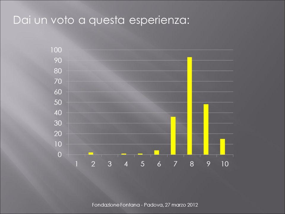 Fondazione Fontana - Padova, 27 marzo 2012 Dai un voto a questa esperienza: