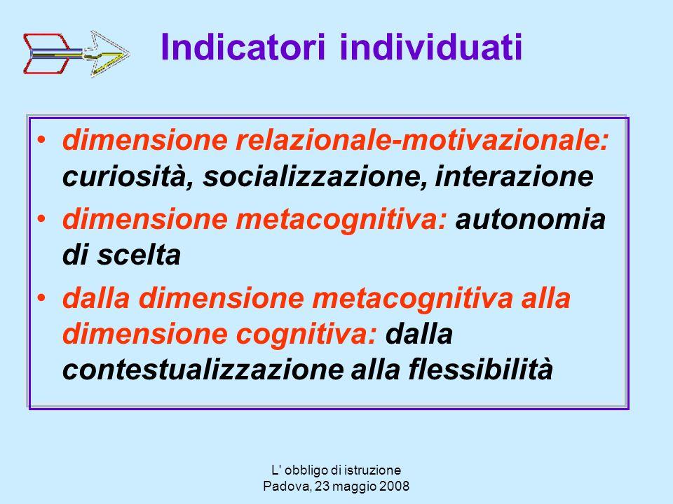 L' obbligo di istruzione Padova, 23 maggio 2008 Indicatori individuati dimensione relazionale-motivazionale: curiosità, socializzazione, interazione d