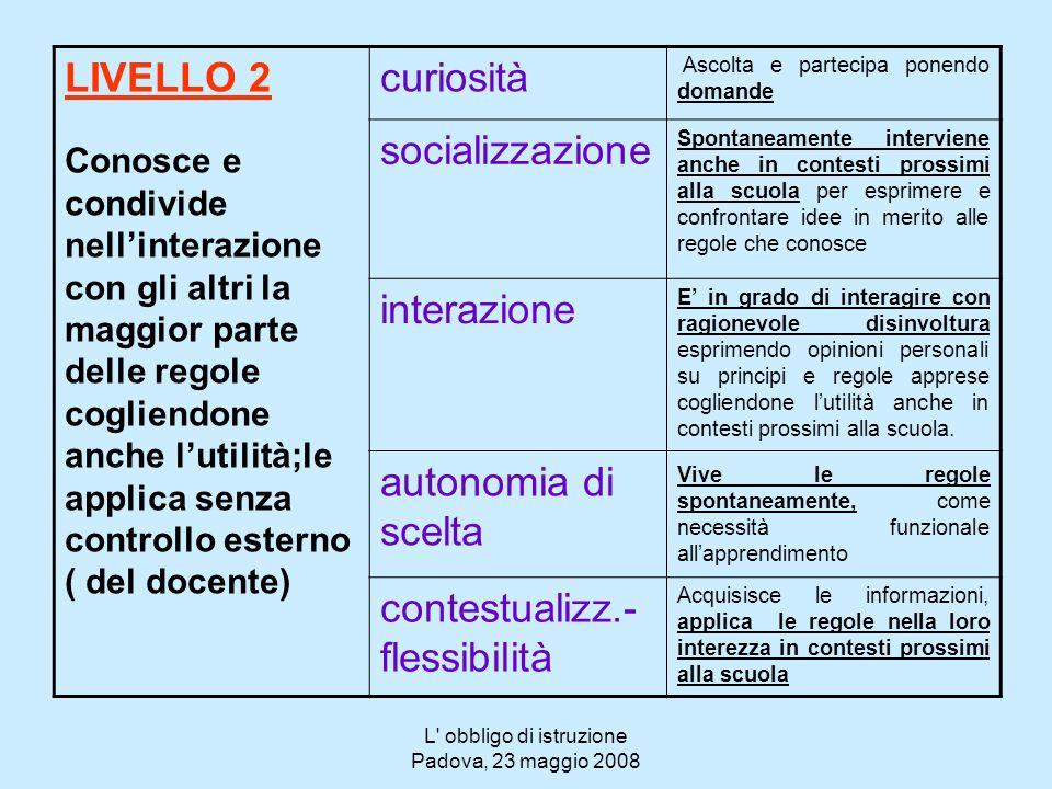 L' obbligo di istruzione Padova, 23 maggio 2008 LIVELLO 2 Conosce e condivide nellinterazione con gli altri la maggior parte delle regole cogliendone