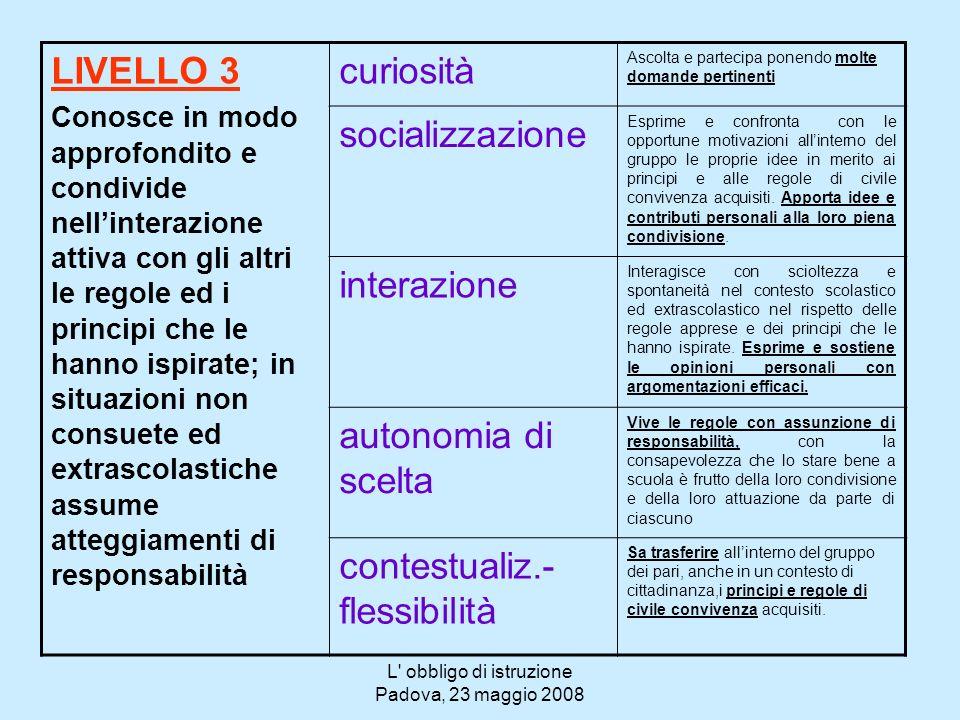 L' obbligo di istruzione Padova, 23 maggio 2008 LIVELLO 3 Conosce in modo approfondito e condivide nellinterazione attiva con gli altri le regole ed i