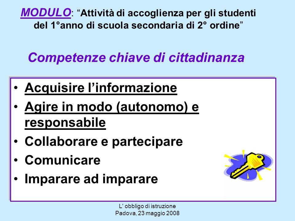 L' obbligo di istruzione Padova, 23 maggio 2008 Competenze chiave di cittadinanza Acquisire linformazione Agire in modo (autonomo) e responsabile Coll