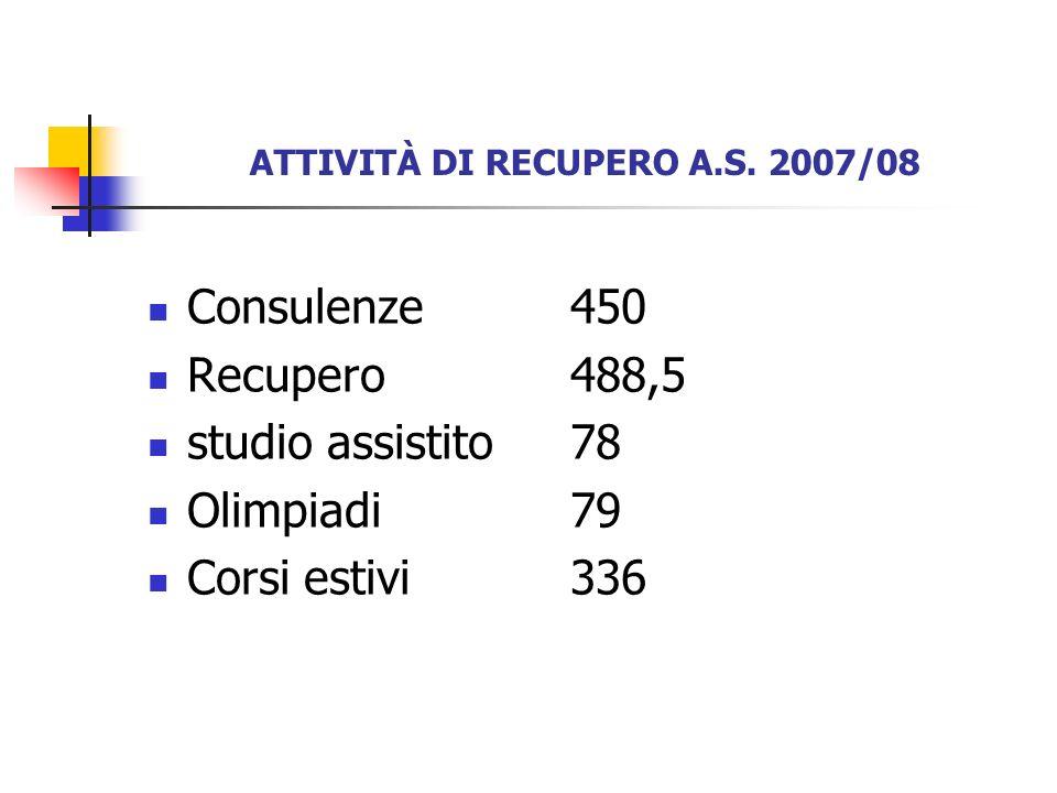 ATTIVITÀ DI RECUPERO A.S. 2007/08 Consulenze450 Recupero 488,5 studio assistito78 Olimpiadi79 Corsi estivi336