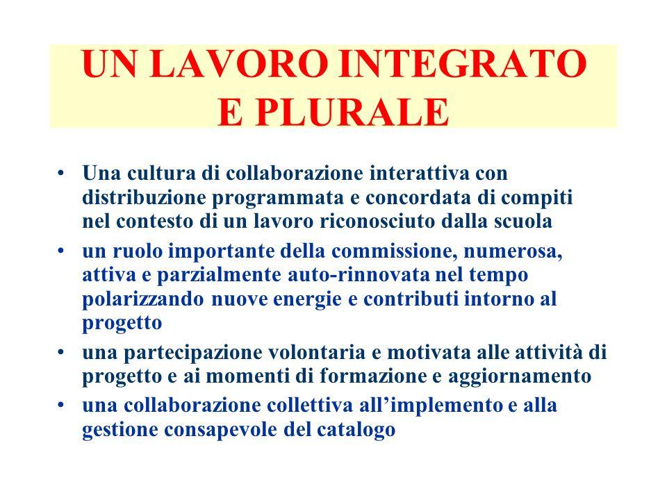 UN LAVORO INTEGRATO E PLURALE Una cultura di collaborazione interattiva con distribuzione programmata e concordata di compiti nel contesto di un lavor