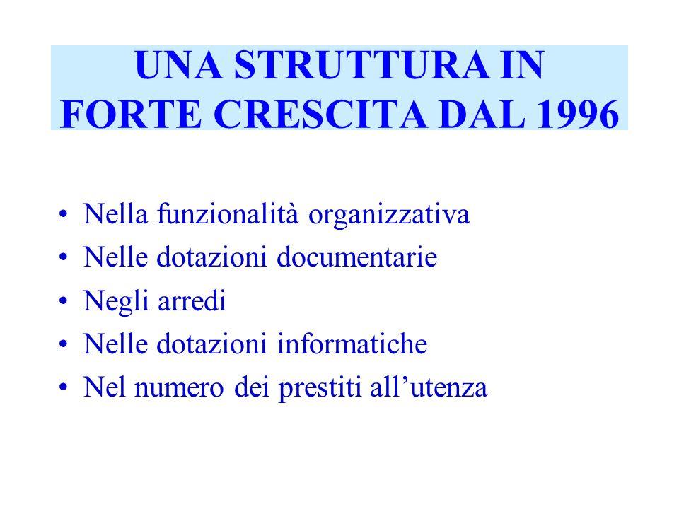 UNA STRUTTURA IN FORTE CRESCITA DAL 1996 Nella funzionalità organizzativa Nelle dotazioni documentarie Negli arredi Nelle dotazioni informatiche Nel n