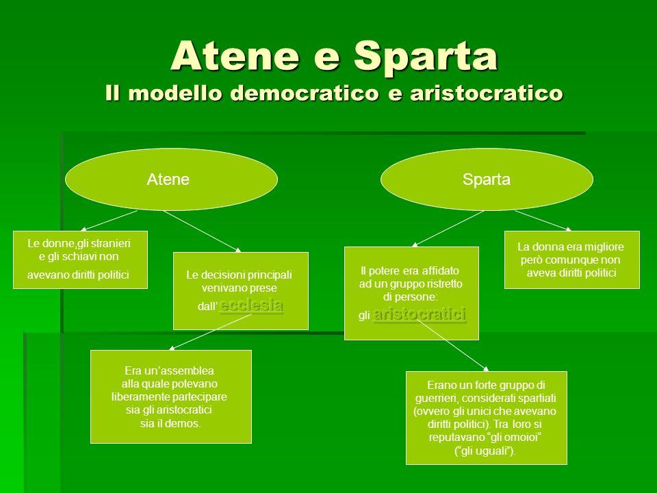 Atene e Sparta Il modello democratico e aristocratico AteneSparta Le donne,gli stranieri e gli schiavi non avevano diritti politici La donna era migli