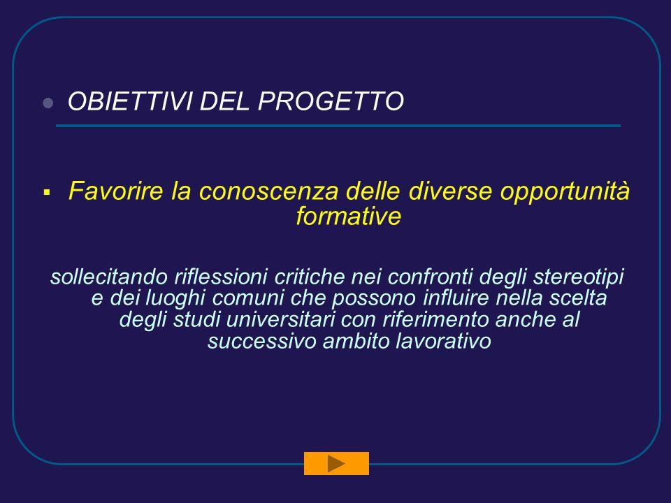 OBIETTIVI DEL PROGETTO Favorire la conoscenza delle diverse opportunità formative sollecitando riflessioni critiche nei confronti degli stereotipi e d