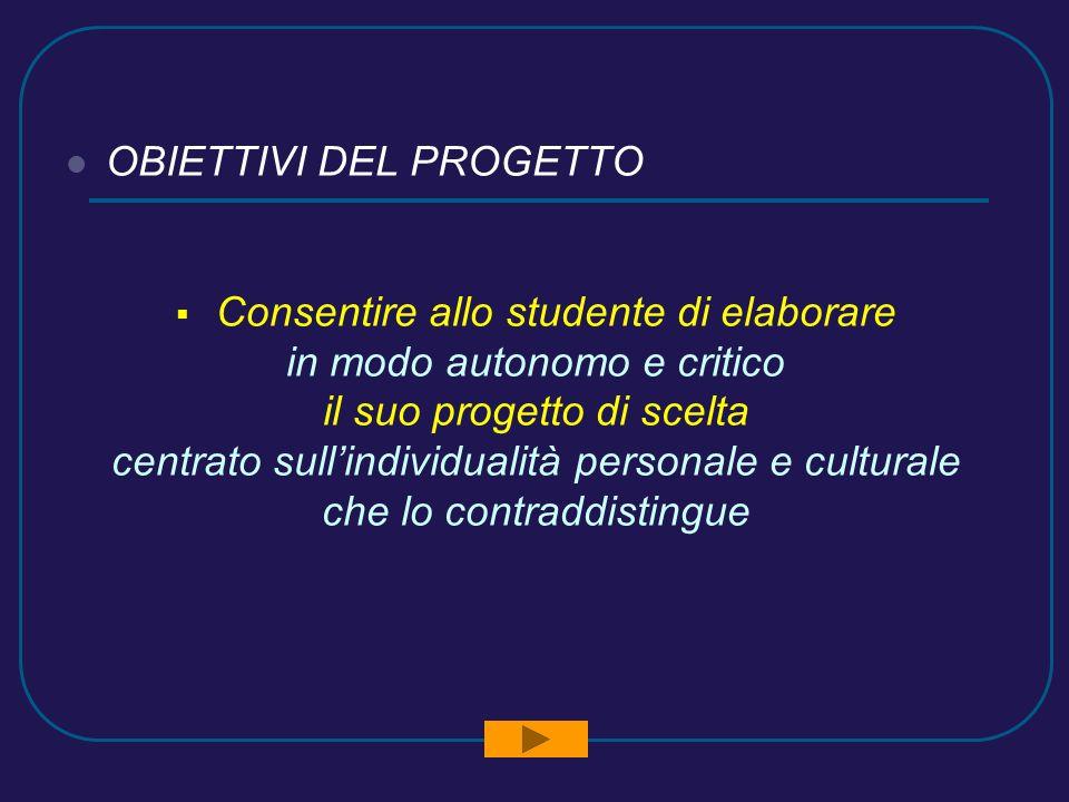OBIETTIVI DEL PROGETTO Consentire allo studente di elaborare in modo autonomo e critico il suo progetto di scelta centrato sullindividualità personale e culturale che lo contraddistingue