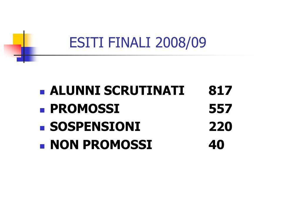 ESITI FINALI 2008/09 ALUNNI SCRUTINATI817 PROMOSSI 557 SOSPENSIONI 220 NON PROMOSSI 40
