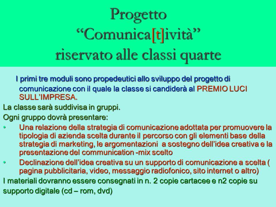 Progetto Comunica[t]ività riservato alle classi quarte I primi tre moduli sono propedeutici allo sviluppo del progetto di comunicazione con il quale la classe si candiderà al PREMIO LUCI SULLIMPRESA.