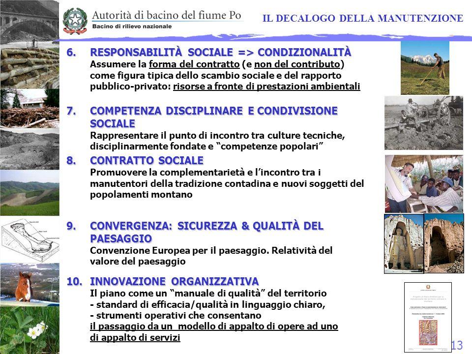 13 IL DECALOGO DELLA MANUTENZIONE 6.RESPONSABILITÀ SOCIALE => CONDIZIONALITÀ 6.RESPONSABILITÀ SOCIALE => CONDIZIONALITÀ Assumere la forma del contratt