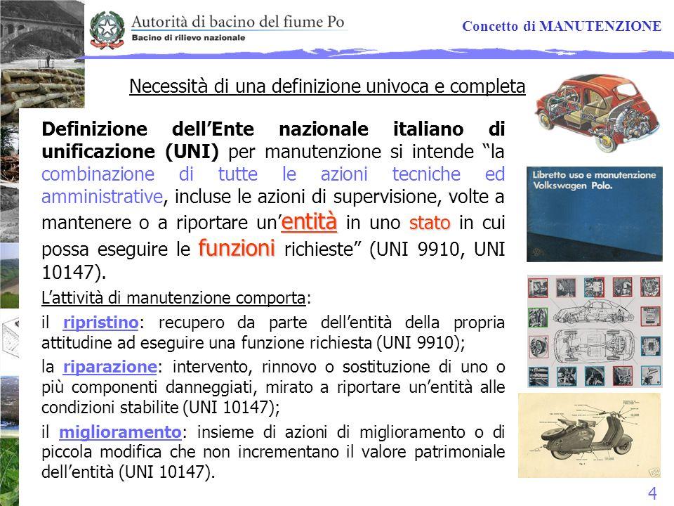 4 entità stato funzioni Definizione dellEnte nazionale italiano di unificazione (UNI) per manutenzione si intende la combinazione di tutte le azioni t
