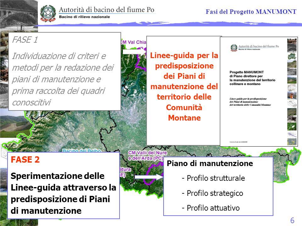 6 Linee-guida per la predisposizione dei Piani di manutenzione del territorio delle Comunità Montane FASE 1 Individuazione di criteri e metodi per la
