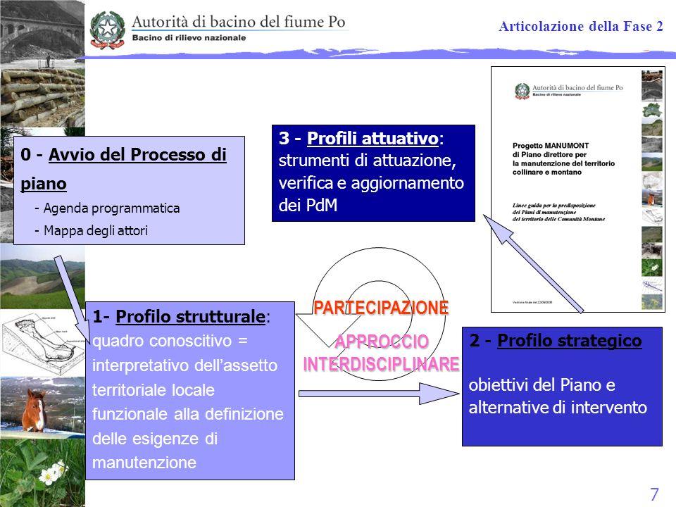7 1- Profilo strutturale: quadro conoscitivo = interpretativo dellassetto territoriale locale funzionale alla definizione delle esigenze di manutenzio