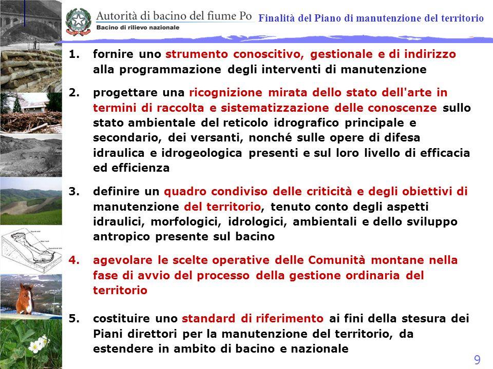 10 Il PdM non viene calato dallalto Il PdM si inserisce tra le politiche di sviluppo delle CM Non un PdM per tutte le CMElementi modulari per adattare i PdM allo stato attuale dei luoghi, alle tendenze in atto Sostenibilità del PdM = non si intende conseguire un obiettivo di sicurezza totale del territorio Il PdM modula i livelli di intervento manutentivo in rapporto al livello di strategicità delle opere e delle porzioni di territorio Metodologia - CRITERI/OBIETTIVI