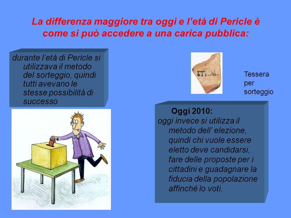 La differenza maggiore tra oggi e letà di Pericle è come si può accedere a una carica pubblica: Tessera per sorteggio durante letà di Pericle si utili
