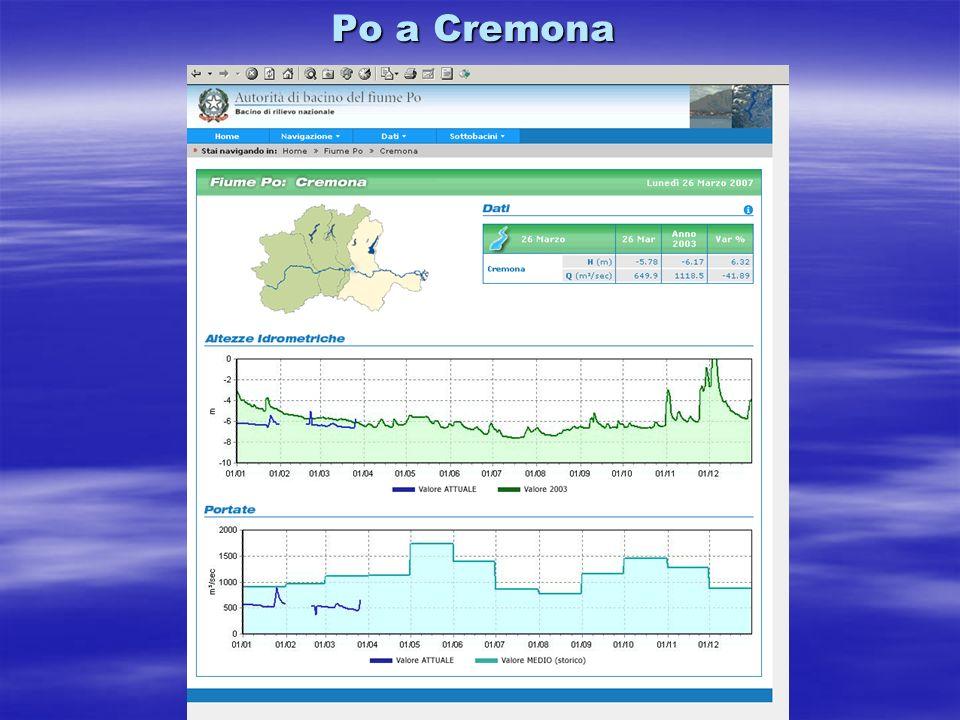 Po a Cremona