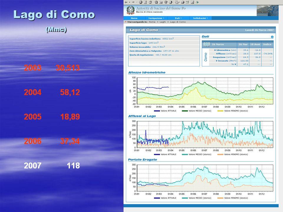 Lago di Como (Mmc)