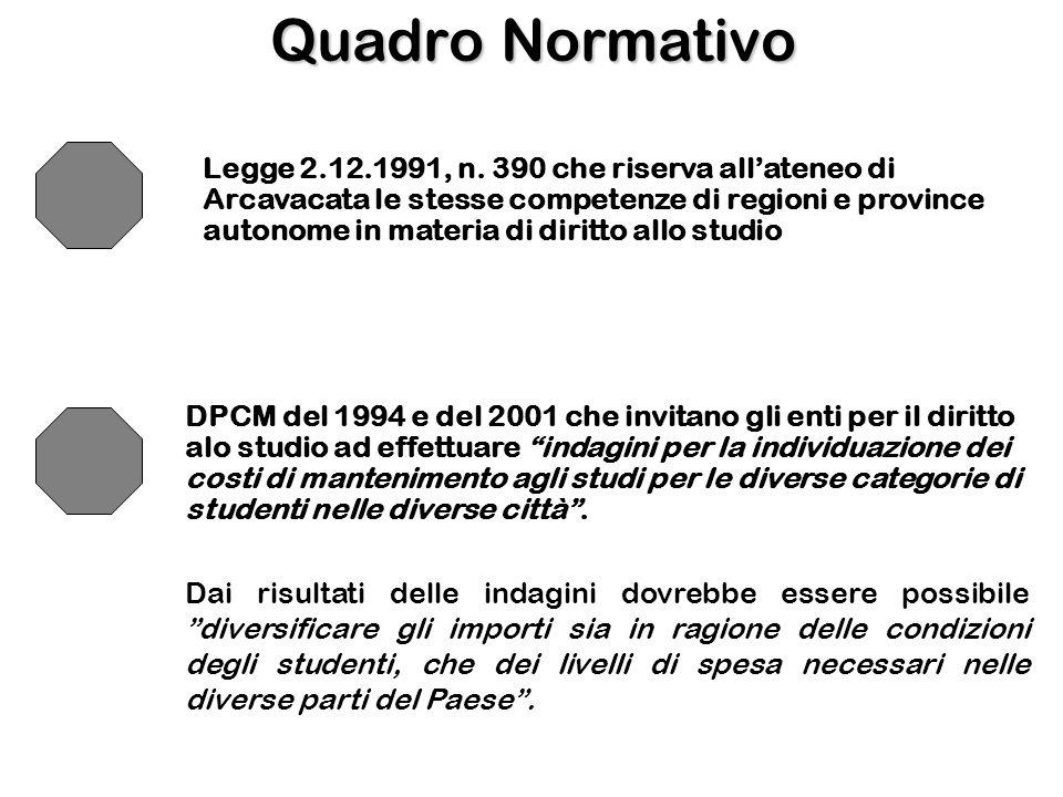 Quadro Normativo Legge 2.12.1991, n.
