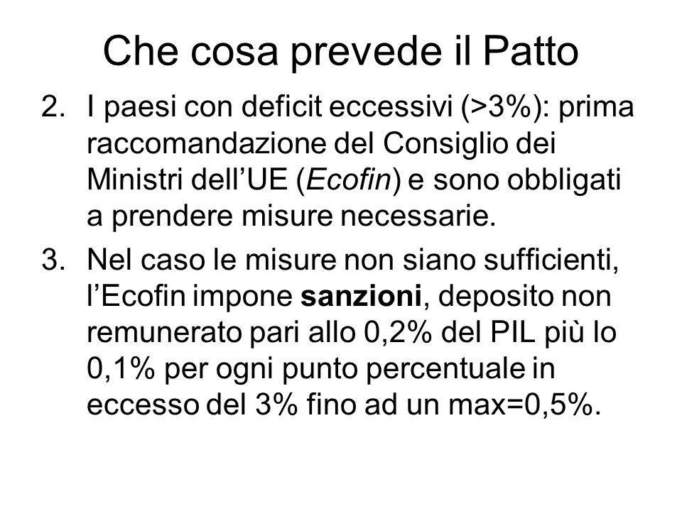 Che cosa prevede il Patto 2.I paesi con deficit eccessivi (>3%): prima raccomandazione del Consiglio dei Ministri dellUE (Ecofin) e sono obbligati a prendere misure necessarie.